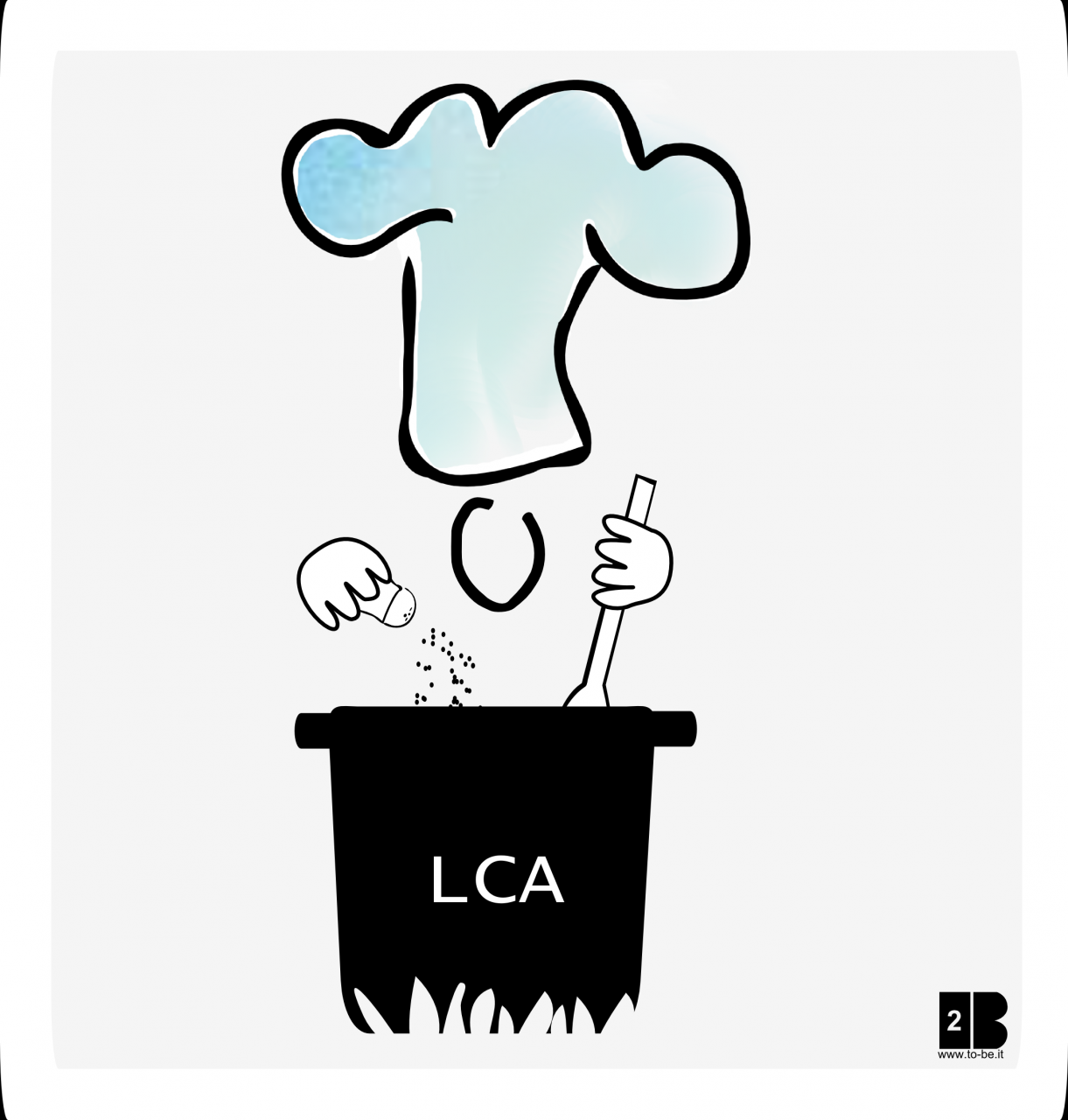 Recepice for transparency in LCA - Sustainability metrics